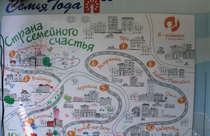 Всероссийский коммуникационный проект «Семейная шкатулка»
